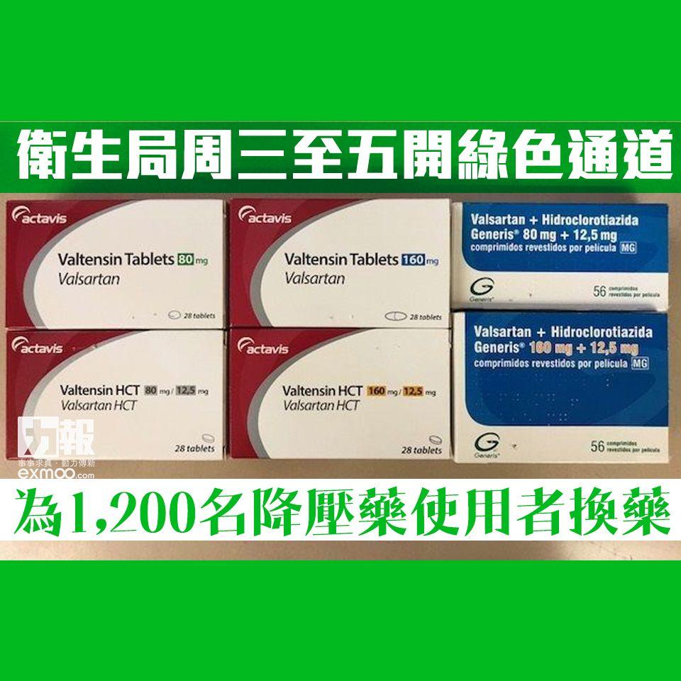 為1,200名降壓藥使用者換藥
