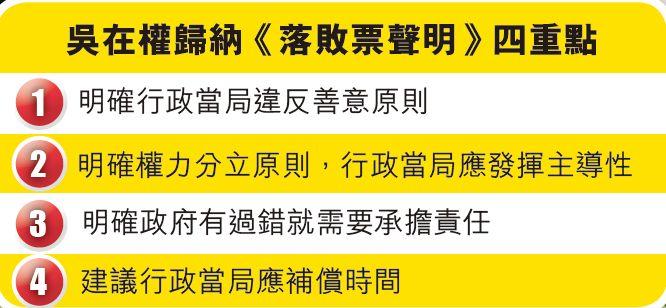 吳在權促修訂新《土地法》建議納入「歸責原則」