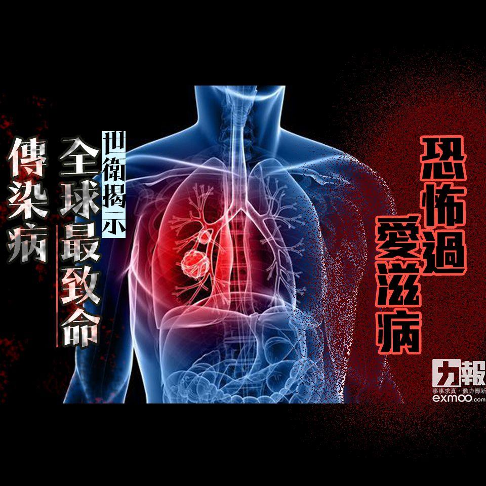 世衛揭示全球最致命傳染病