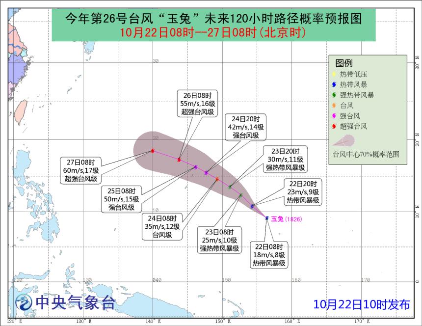 預計可達超強颱風級別