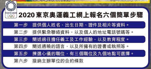 劉莊遜「義」無反顧 追逐奧運夢!