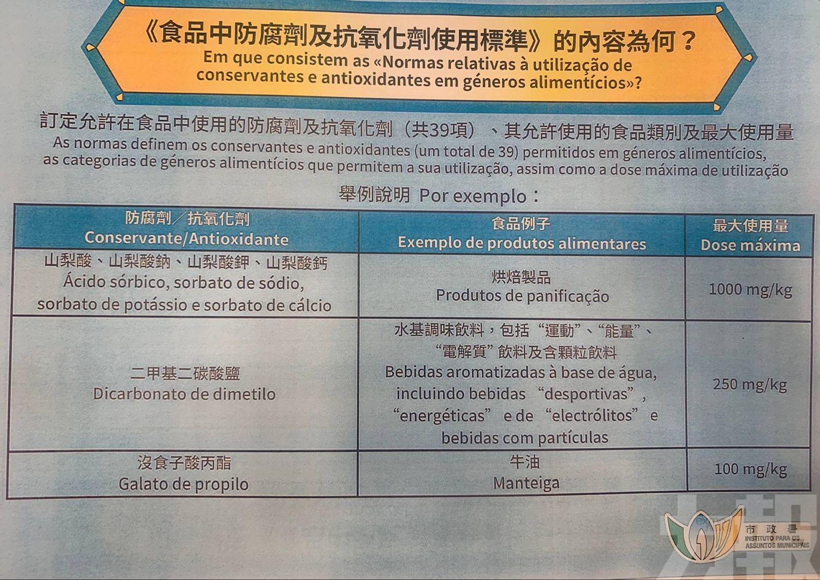 政府將規範食品防腐劑及抗氧化劑使用
