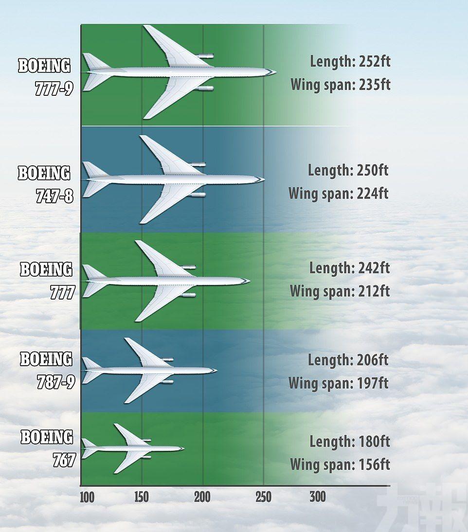 邊間航空公司已落訂?