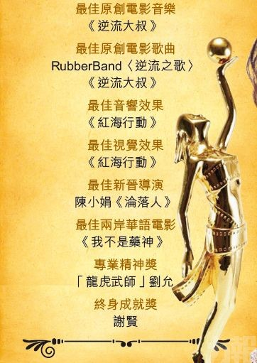 香港金像獎稱帝封后