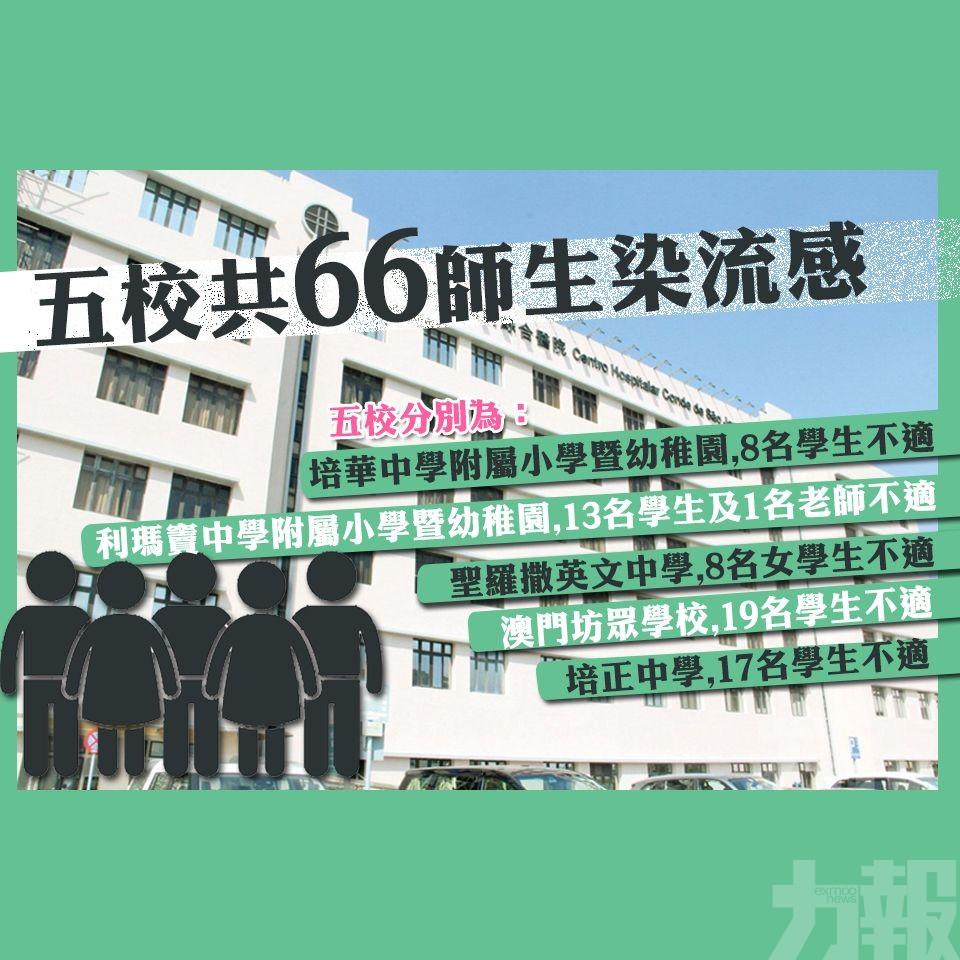 五校共66師生染流感