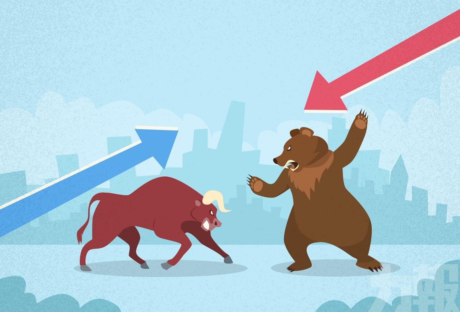 地產股近全線跌