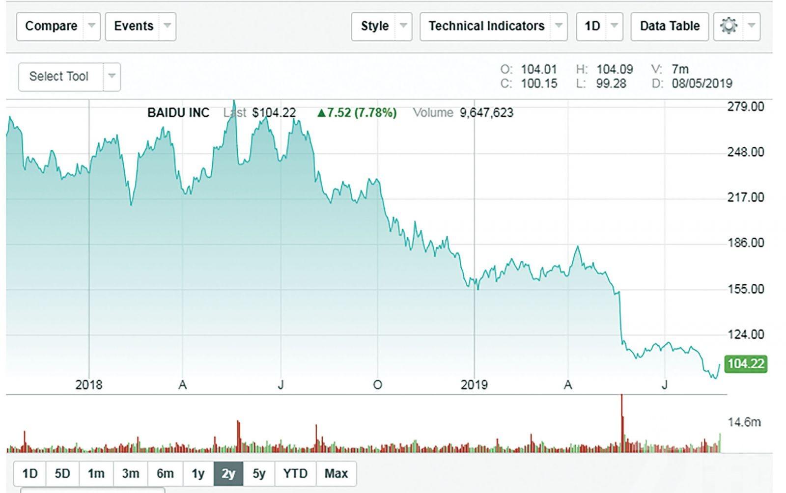 危機未解 投資者觀望