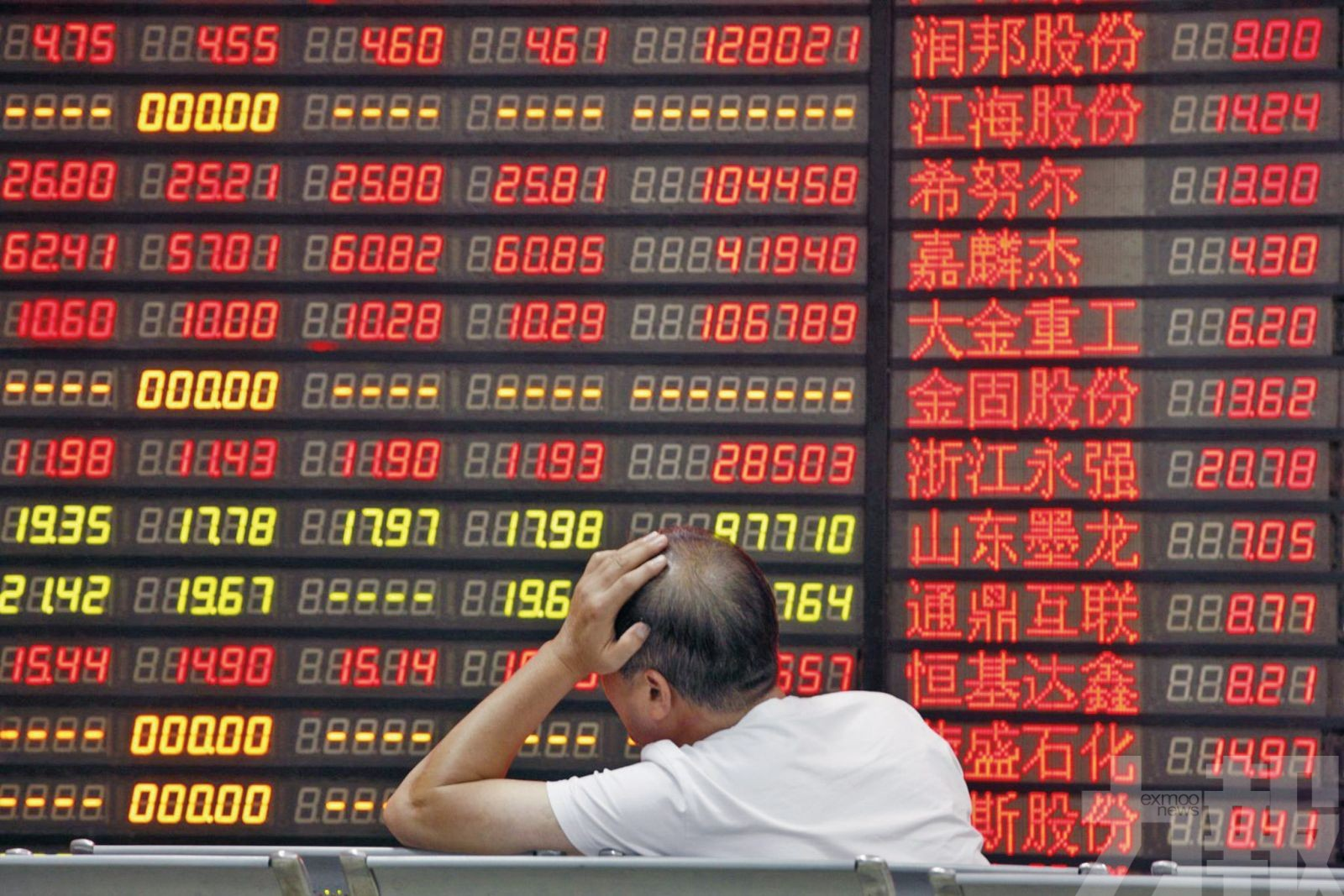 投行:經濟衝擊不如沙士嚴重
