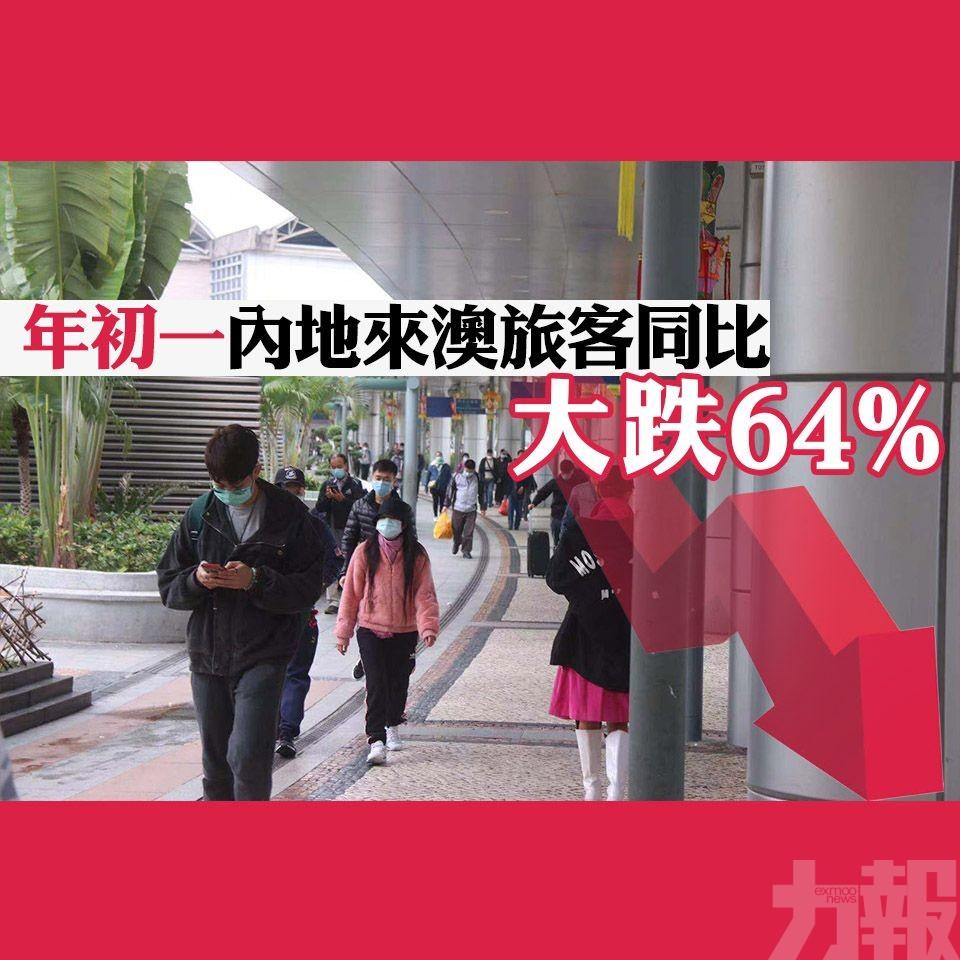 年初一內地來澳旅客同比大跌64%