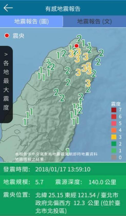 台北5.7級地震