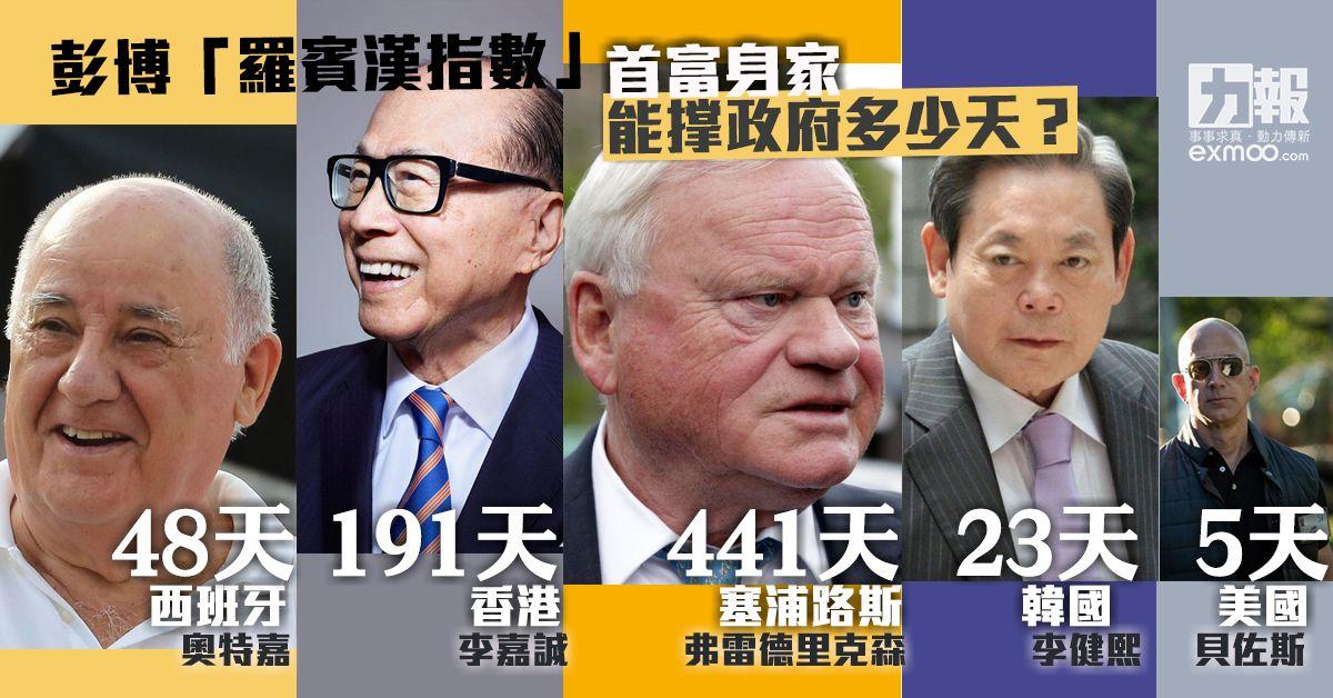 首富身家 能撑政府多少天?