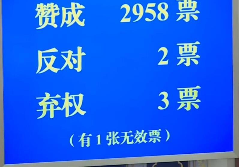 2,958票讚成通過憲法修正案