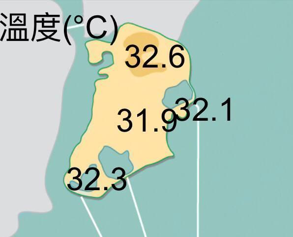本澳未來兩日持續炎熱