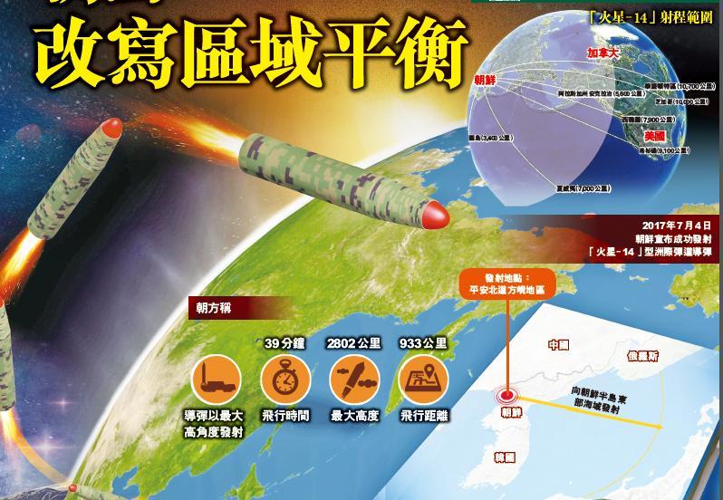 朝鮮 改寫區域平衡
