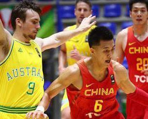 中國男籃亞洲盃八強止步